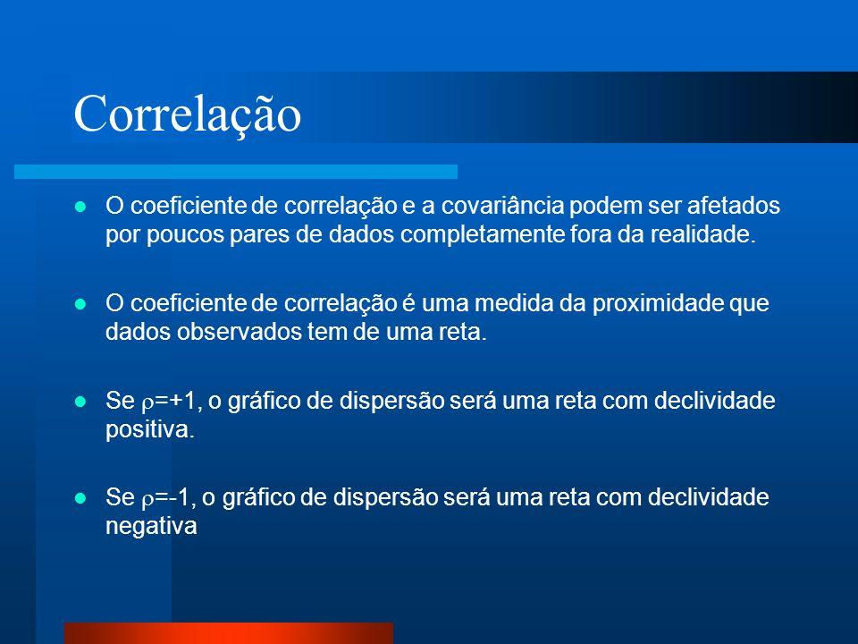 Correlação O coeficiente de correlação e a covariância podem ser afetados por poucos pares de dados completamente fora da realidade. O coeficiente de