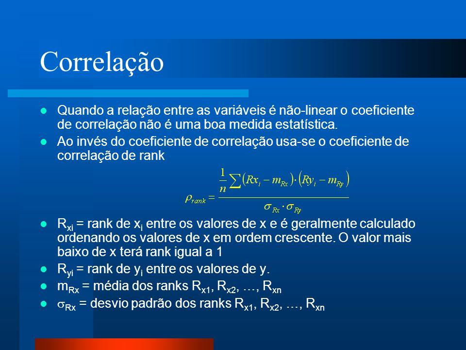 Correlação Quando a relação entre as variáveis é não-linear o coeficiente de correlação não é uma boa medida estatística. Ao invés do coeficiente de c