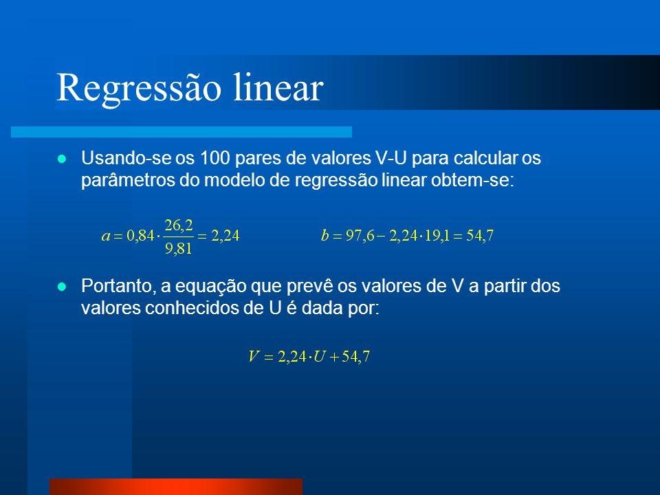 Regressão linear Usando-se os 100 pares de valores V-U para calcular os parâmetros do modelo de regressão linear obtem-se: Portanto, a equação que pre