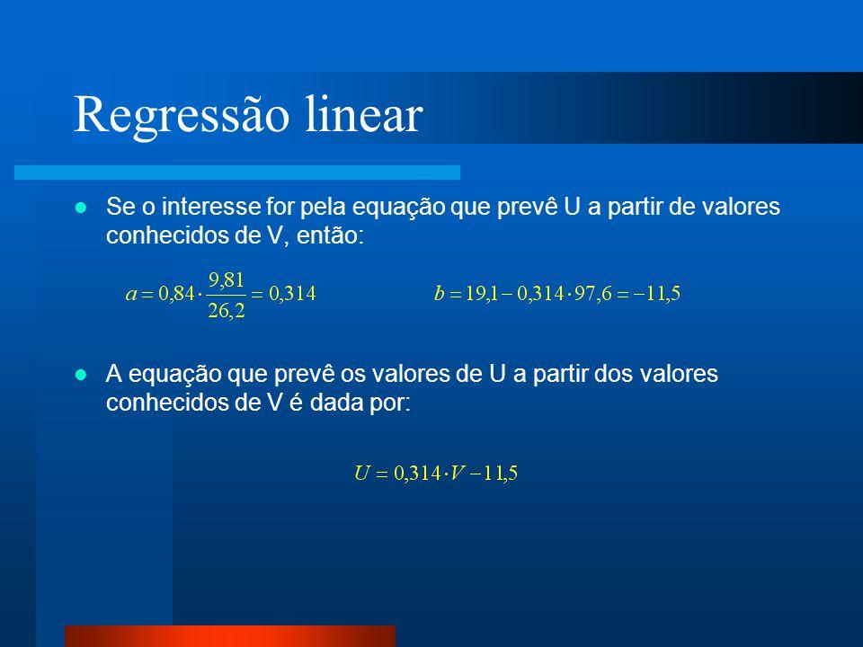 Regressão linear Se o interesse for pela equação que prevê U a partir de valores conhecidos de V, então: A equação que prevê os valores de U a partir