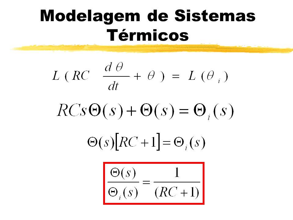 Modelagem de Sistemas Térmicos Por definição: tem-se: Reescrevendo: Sendo: e