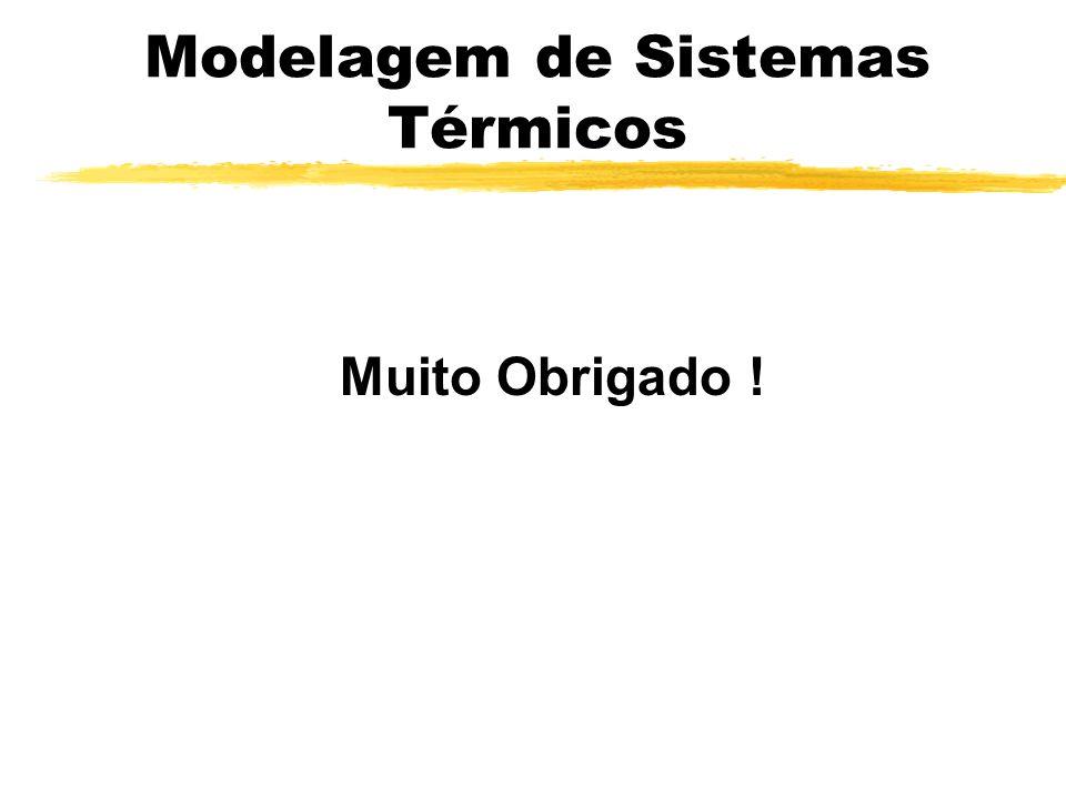Modelagem de Sistemas Térmicos C Cálculo do Ganho