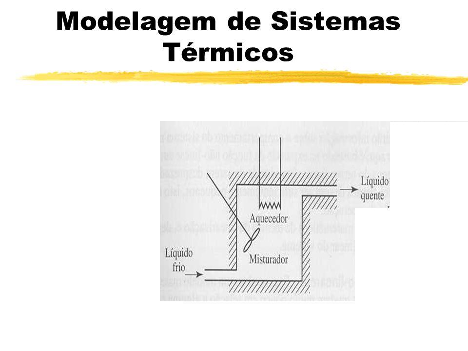 ENG 663 - MODELAGEM DE SISTEMAS DE CONTROLE Prof. Delly Oliveira Filho SISTEMAS TÉRMICOS Julio Cesar - Dez. -99