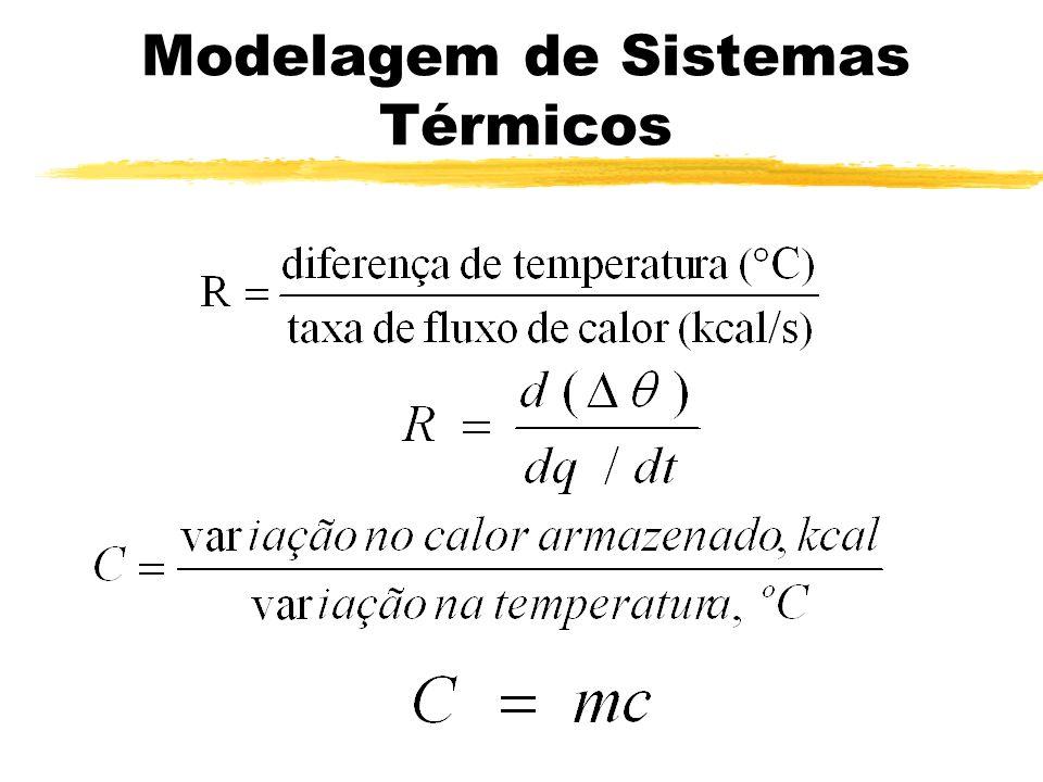 DEFINIÇÕES: i = temperatura do líquido de entrada, o C o = temperatura do líquido de saída, o C M= massa do líquido no reservatório, kg c p = calor es