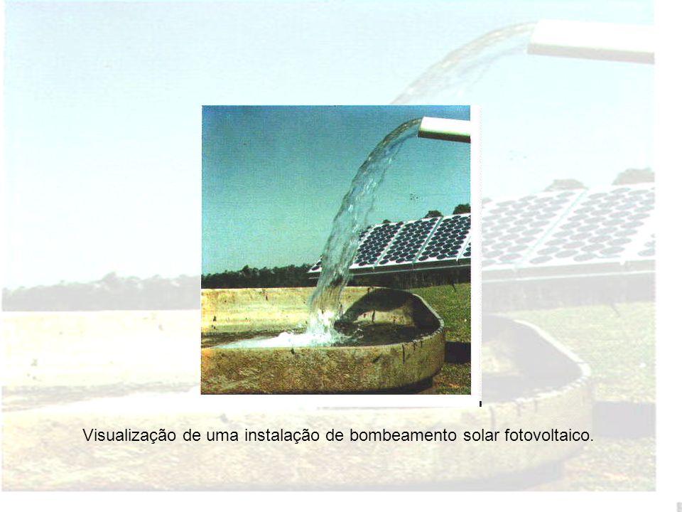 Diagrama de sistemas fotovoltaicos em função da carga