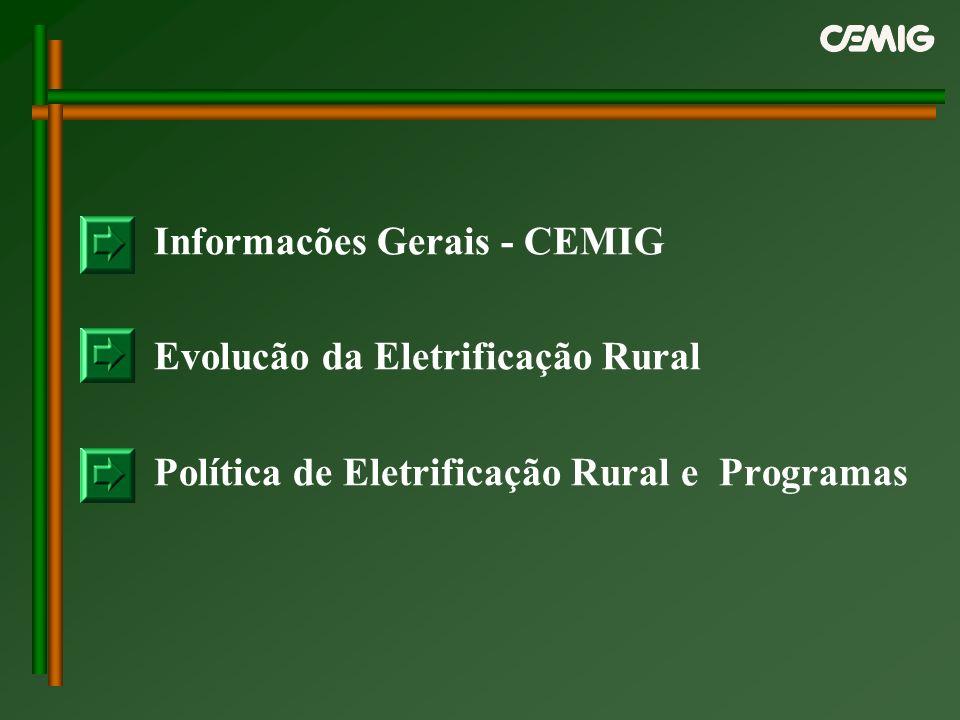 Informacões Gerais - CEMIG Evolucão da Eletrificação Rural Política de Eletrificação Rural e Programas