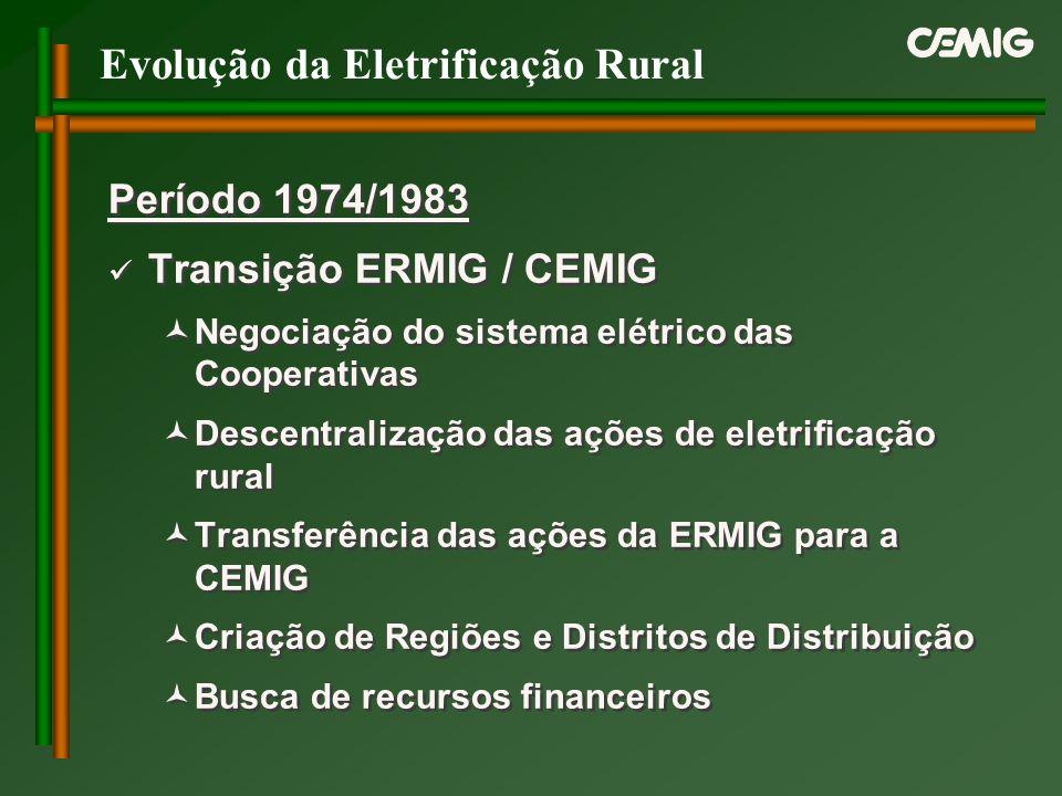 Evolução da Eletrificação Rural Período 1974/1983 Transição ERMIG / CEMIG Negociação do sistema elétrico das Cooperativas Descentralização das ações d