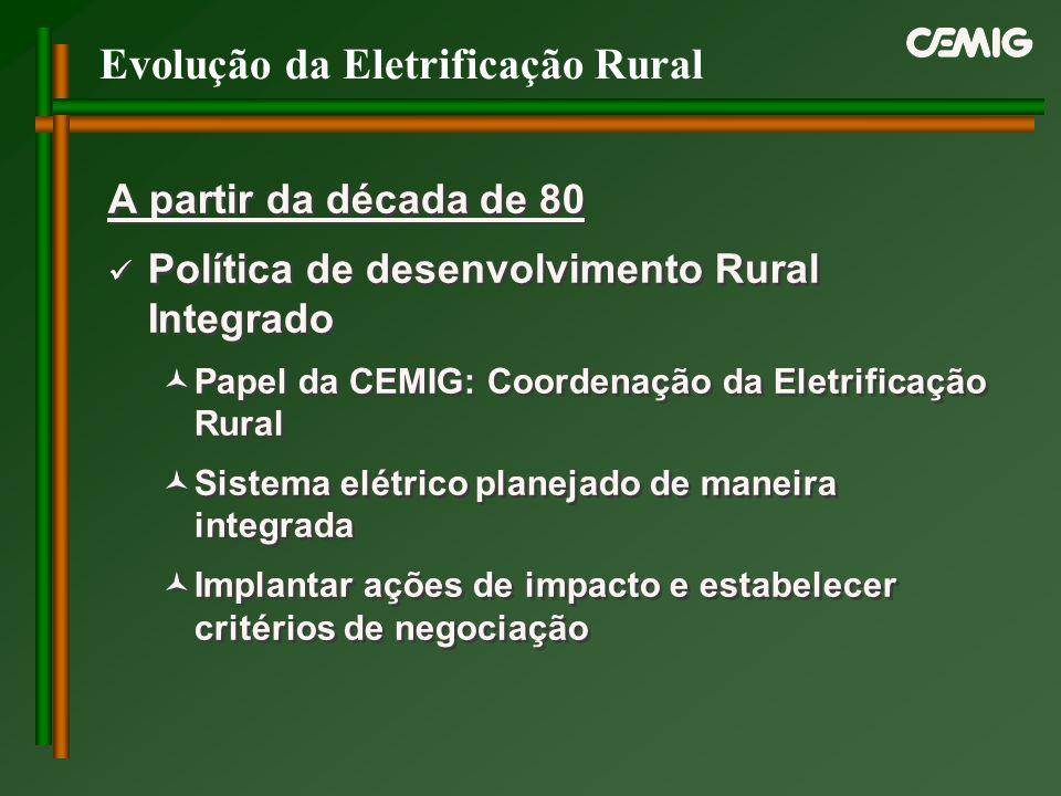 Evolução da Eletrificação Rural A partir da década de 80 Política de desenvolvimento Rural Integrado Papel da CEMIG: Coordenação da Eletrificação Rura