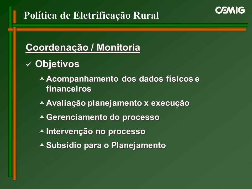 Política de Eletrificação Rural Coordenação / Monitoria Objetivos Acompanhamento dos dados físicos e financeiros Avaliação planejamento x execução Ger