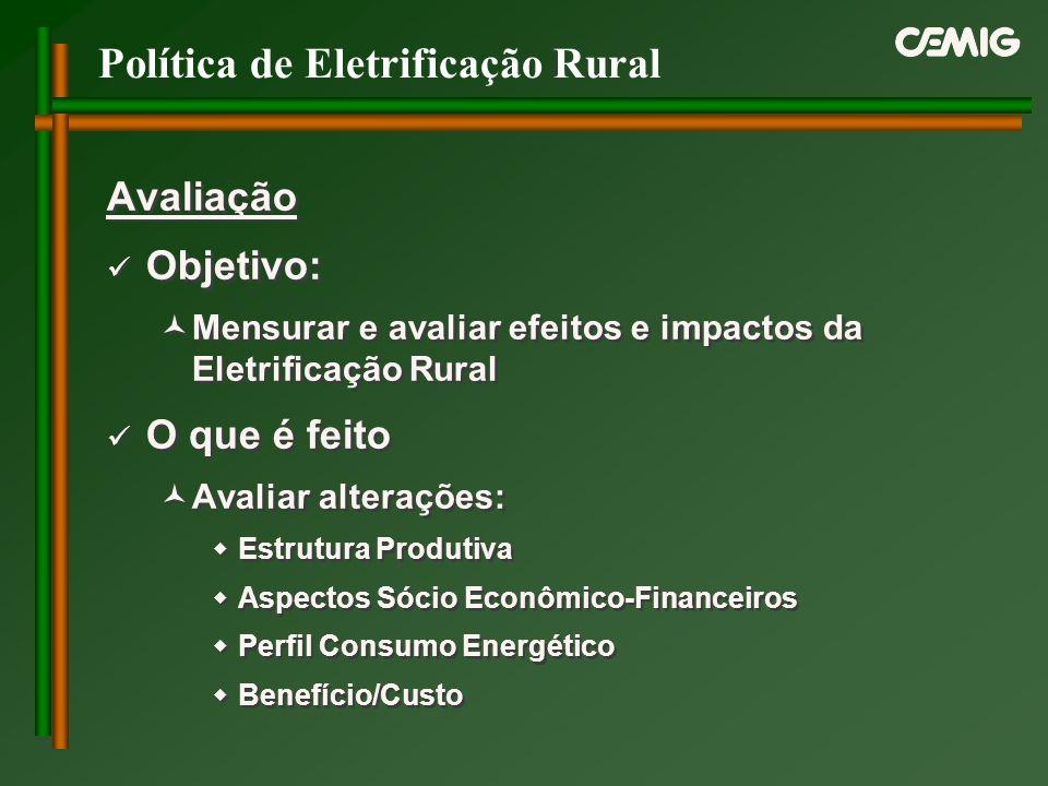 Política de Eletrificação Rural Avaliação Objetivo: Mensurar e avaliar efeitos e impactos da Eletrificação Rural O que é feito Avaliar alterações: Est