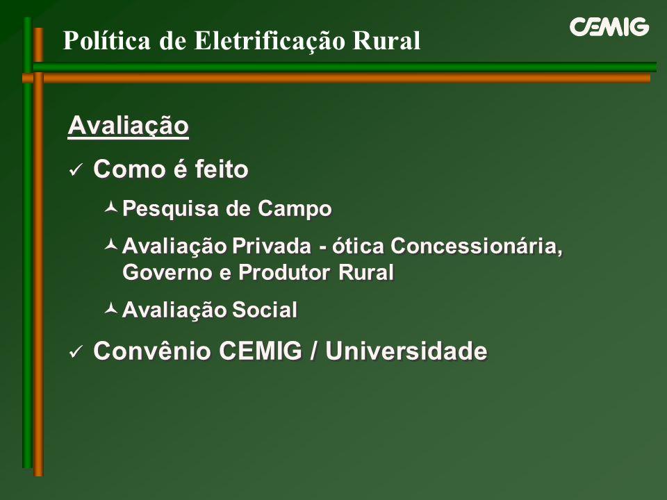Política de Eletrificação Rural Avaliação Como é feito Pesquisa de Campo Avaliação Privada - ótica Concessionária, Governo e Produtor Rural Avaliação