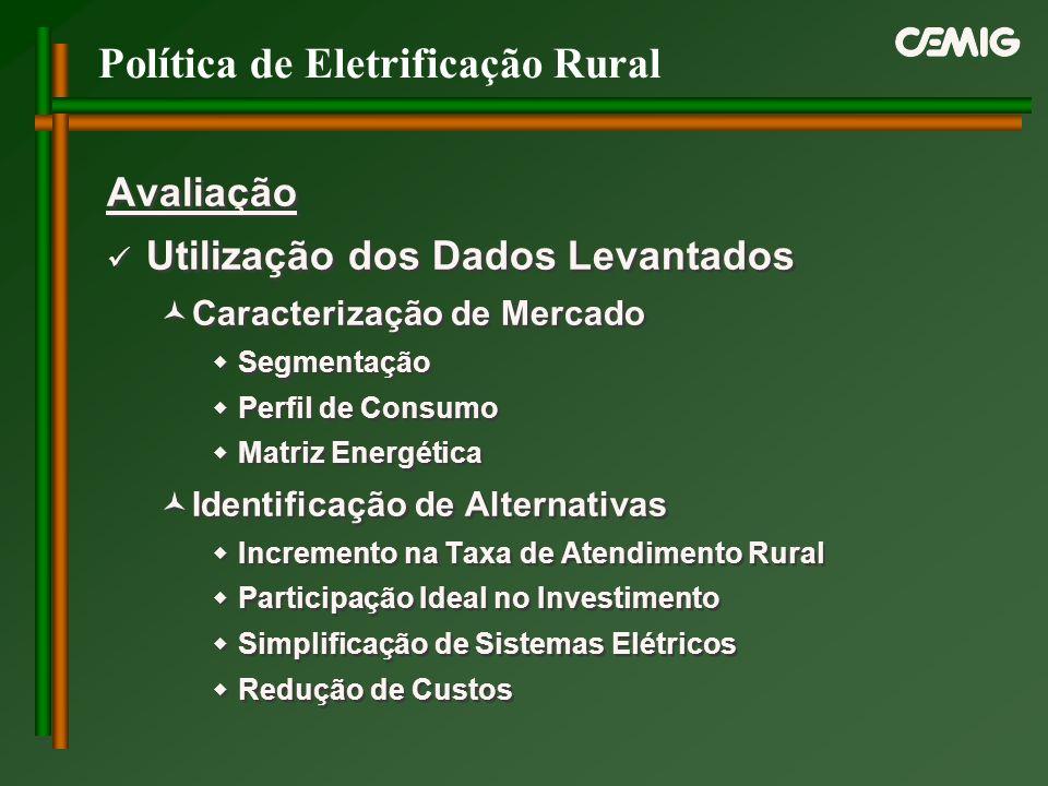 Política de Eletrificação Rural Avaliação Utilização dos Dados Levantados Caracterização de Mercado Segmentação Perfil de Consumo Matriz Energética Id