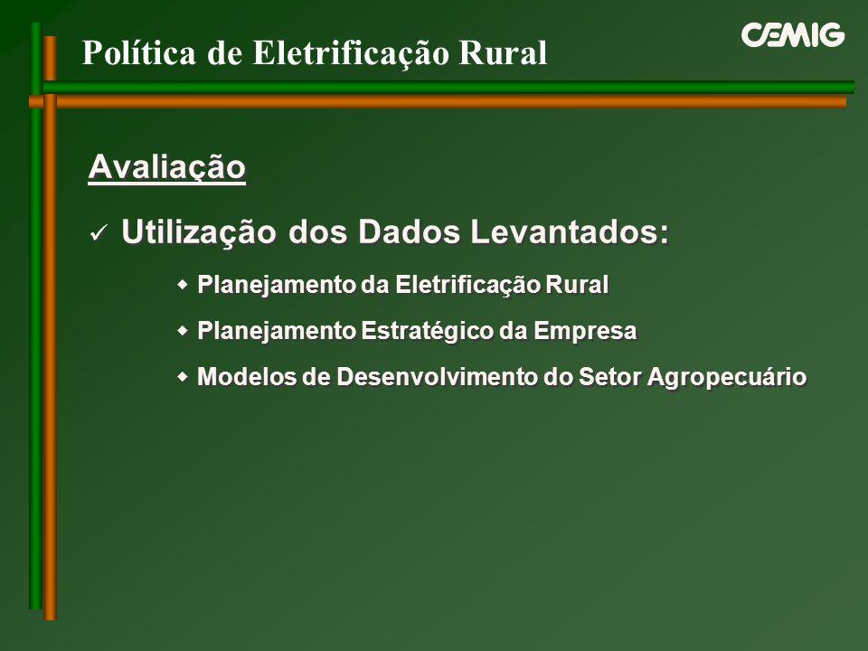Política de Eletrificação Rural Avaliação Utilização dos Dados Levantados: Planejamento da Eletrificação Rural Planejamento Estratégico da Empresa Mod