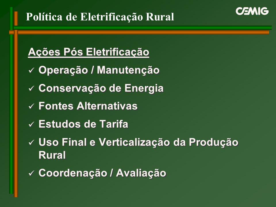 Política de Eletrificação Rural Ações Pós Eletrificação Operação / Manutenção Conservação de Energia Fontes Alternativas Estudos de Tarifa Uso Final e