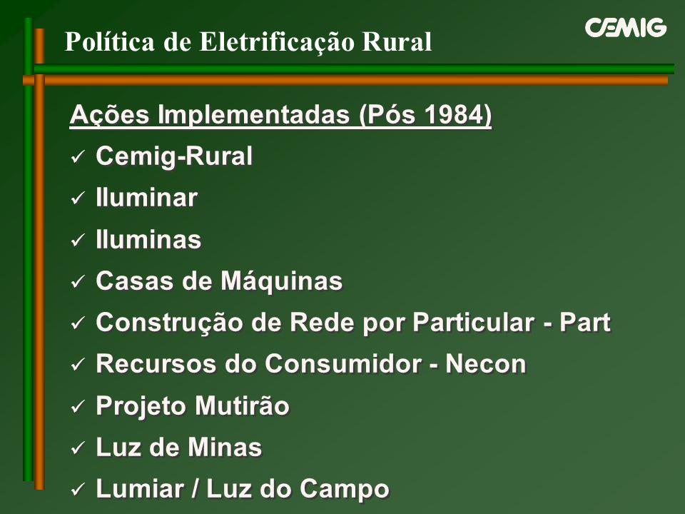 Política de Eletrificação Rural Ações Implementadas (Pós 1984) Cemig-Rural Iluminar Iluminas Casas de Máquinas Construção de Rede por Particular - Par