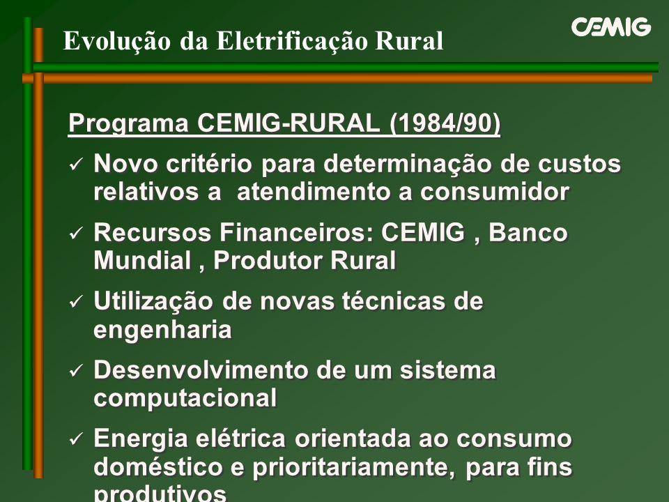 Evolução da Eletrificação Rural Programa CEMIG-RURAL (1984/90) Novo critério para determinação de custos relativos a atendimento a consumidor Recursos