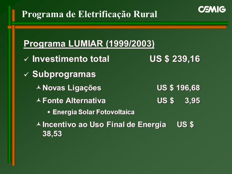 Programa de Eletrificação Rural Programa LUMIAR (1999/2003) Investimento total US $ 239,16 Subprogramas Novas Ligações US $ 196,68 Fonte Alternativa U