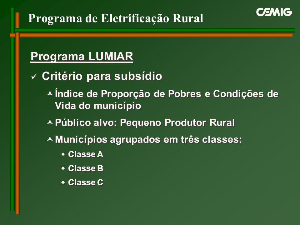 Programa de Eletrificação Rural Programa LUMIAR Critério para subsídio Índice de Proporção de Pobres e Condições de Vida do município Público alvo: Pe