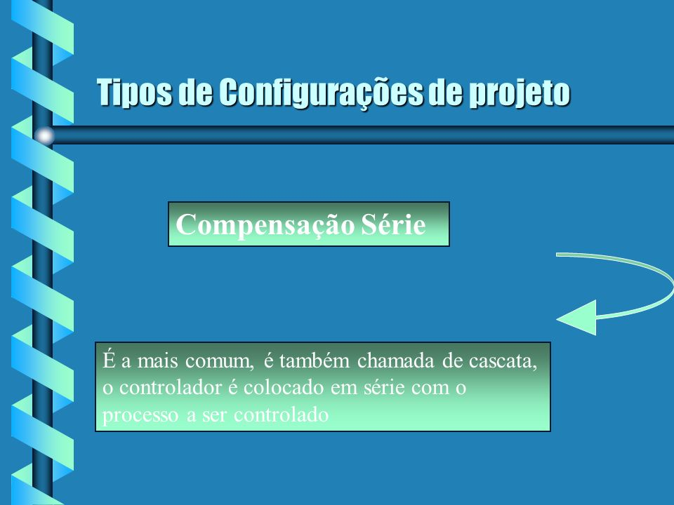 Tipos de Configurações de projeto Compensação Série É a mais comum, é também chamada de cascata, o controlador é colocado em série com o processo a se