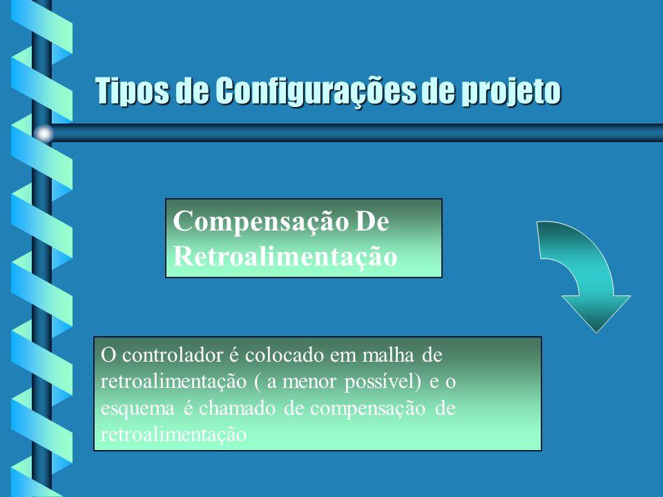 Tipos de Configurações de projeto Compensação De Retroalimentação O controlador é colocado em malha de retroalimentação ( a menor possível) e o esquem