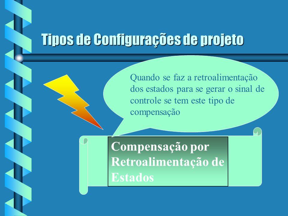 Tipos de Configurações de projeto Compensação por Retroalimentação de Estados Quando se faz a retroalimentação dos estados para se gerar o sinal de co