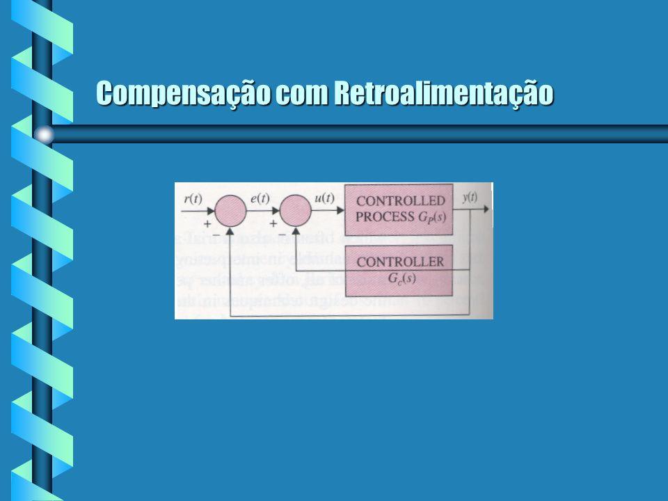 Compensação com Retroalimentação