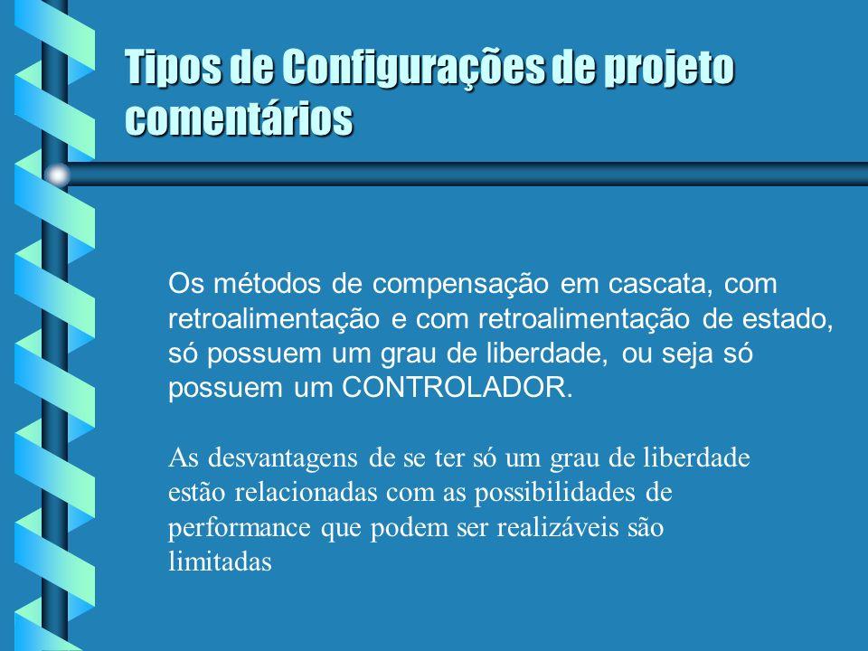 Tipos de Configurações de projeto comentários Os métodos de compensação em cascata, com retroalimentação e com retroalimentação de estado, só possuem