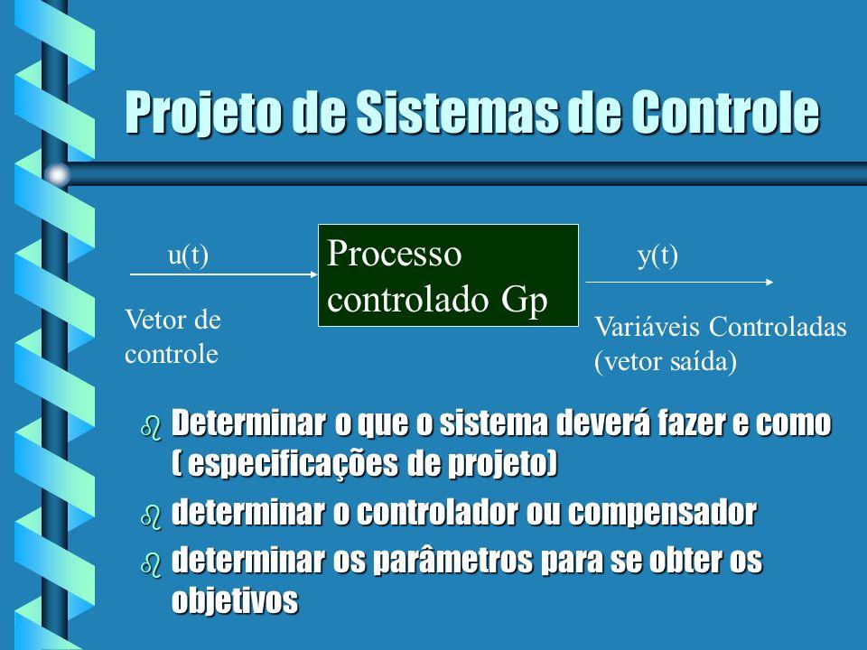 Projeto de Sistemas de Controle b Determinar o que o sistema deverá fazer e como ( especificações de projeto) b determinar o controlador ou compensado