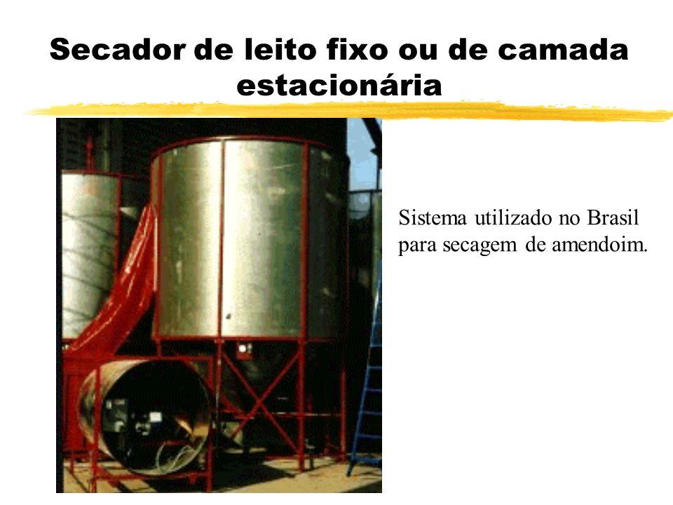 Secador de leito fixo ou de camada estacionária Sistema utilizado no Brasil para secagem de amendoim.