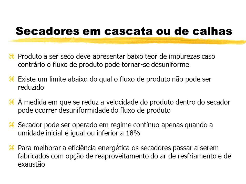 zProduto a ser seco deve apresentar baixo teor de impurezas caso contrário o fluxo de produto pode tornar-se desuniforme zExiste um limite abaixo do q