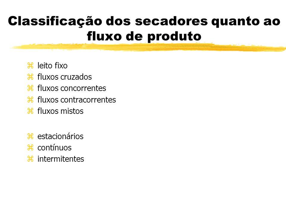 Secadores de fluxos contracorrentes 3O ar de secagem e grãos fluem em sentido contrário.