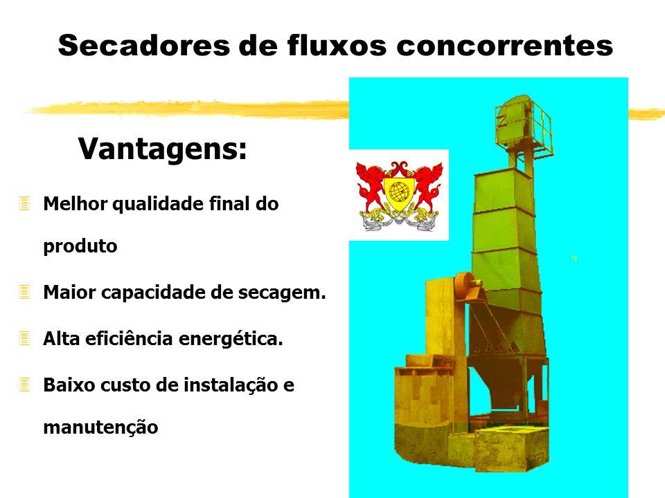 Vantagens: 3Melhor qualidade final do produto 3Maior capacidade de secagem. 3Alta eficiência energética. 3Baixo custo de instalação e manutenção