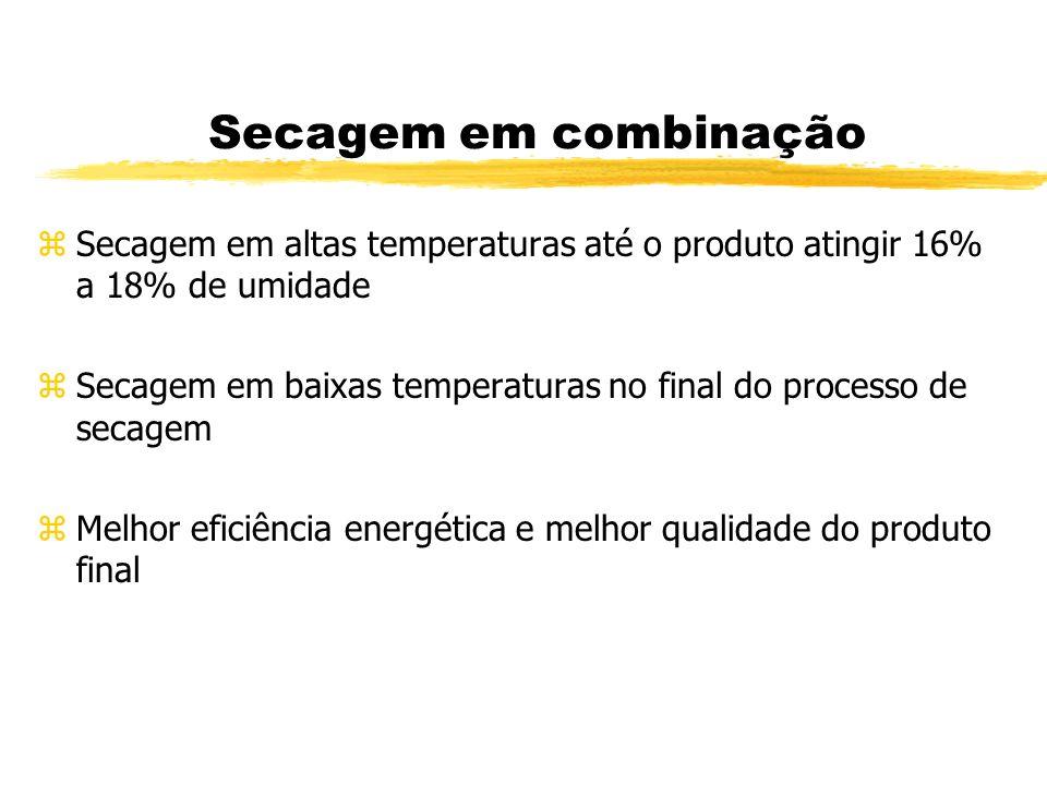 Secagem em combinação zSecagem em altas temperaturas até o produto atingir 16% a 18% de umidade zSecagem em baixas temperaturas no final do processo d