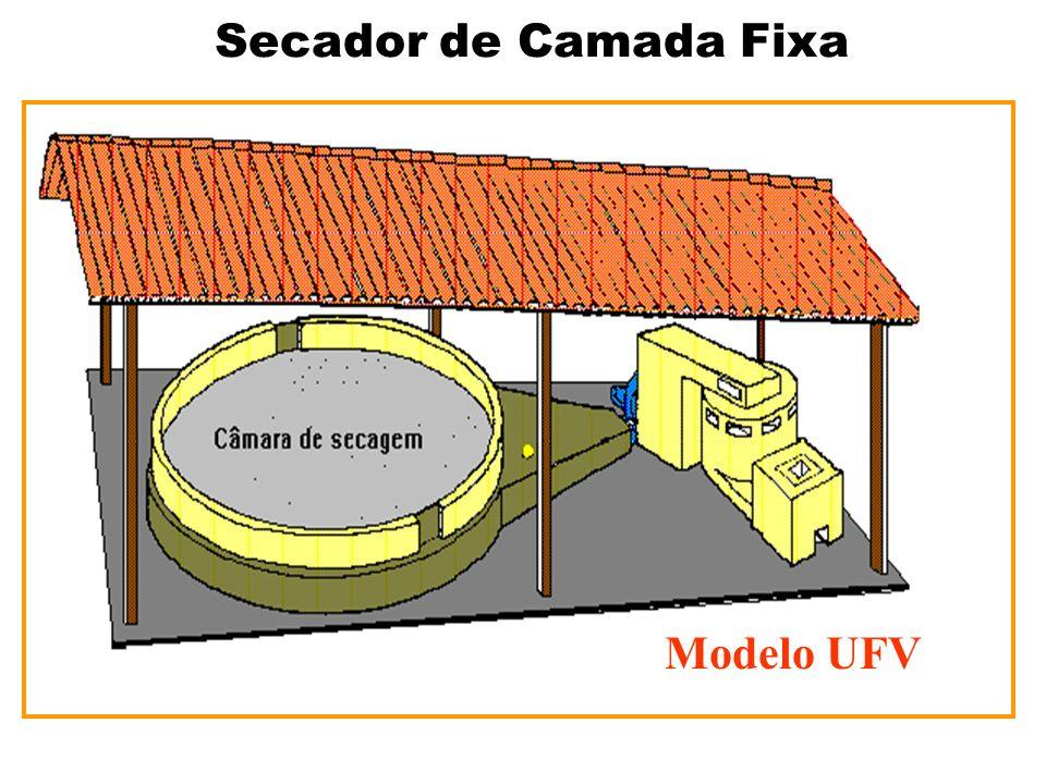 Secador é modular permitindo diferentes configurações para obtenção de diferentes capacidades de secagem.