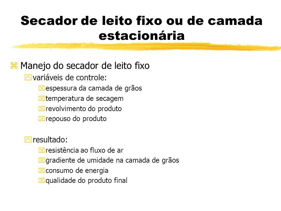 Secador de leito fixo ou de camada estacionária zManejo do secador de leito fixo yvariáveis de controle: xespessura da camada de grãos xtemperatura de