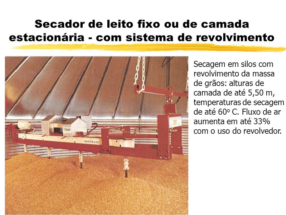 Secador de leito fixo ou de camada estacionária - com sistema de revolvimento Secagem em silos com revolvimento da massa de grãos: alturas de camada d