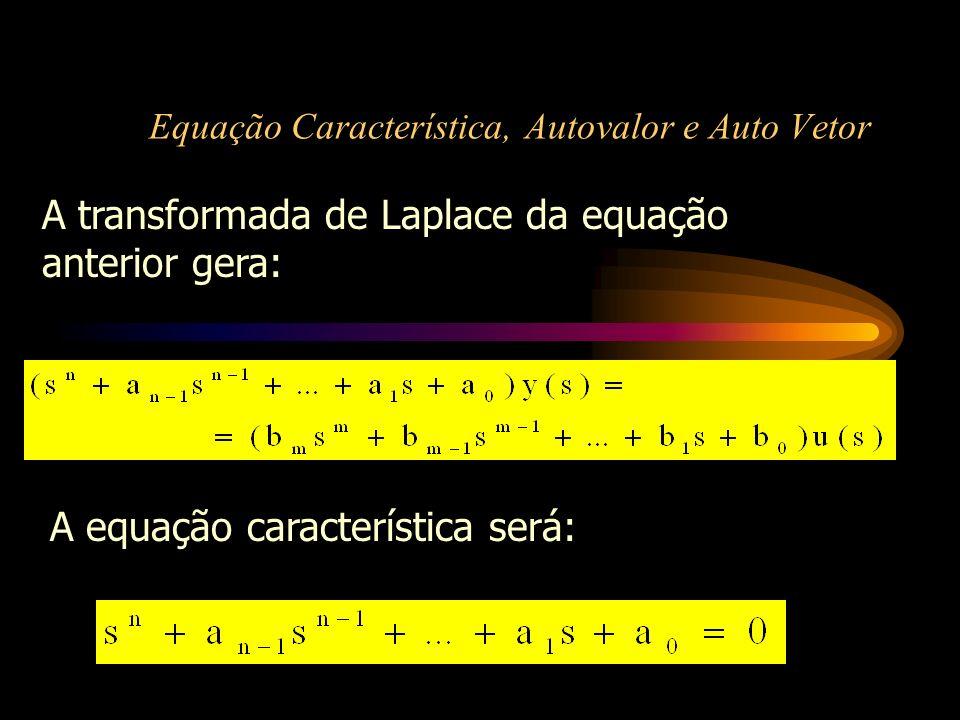 Equação Característica, Autovalor e Auto Vetor A equação característica é obtida igualando-se o denominador da função de transferência a zero.