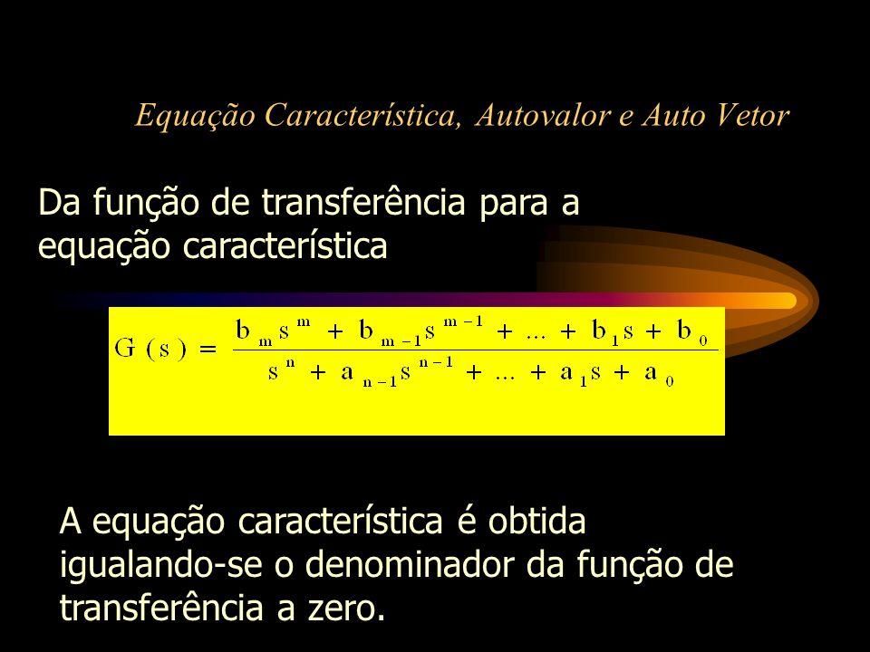 Equação Característica, Autovalor e Auto Vetor Equação característica das equações de estado Enfatizando o denominador da função de transferência gera a equação característica lsI-Al=0