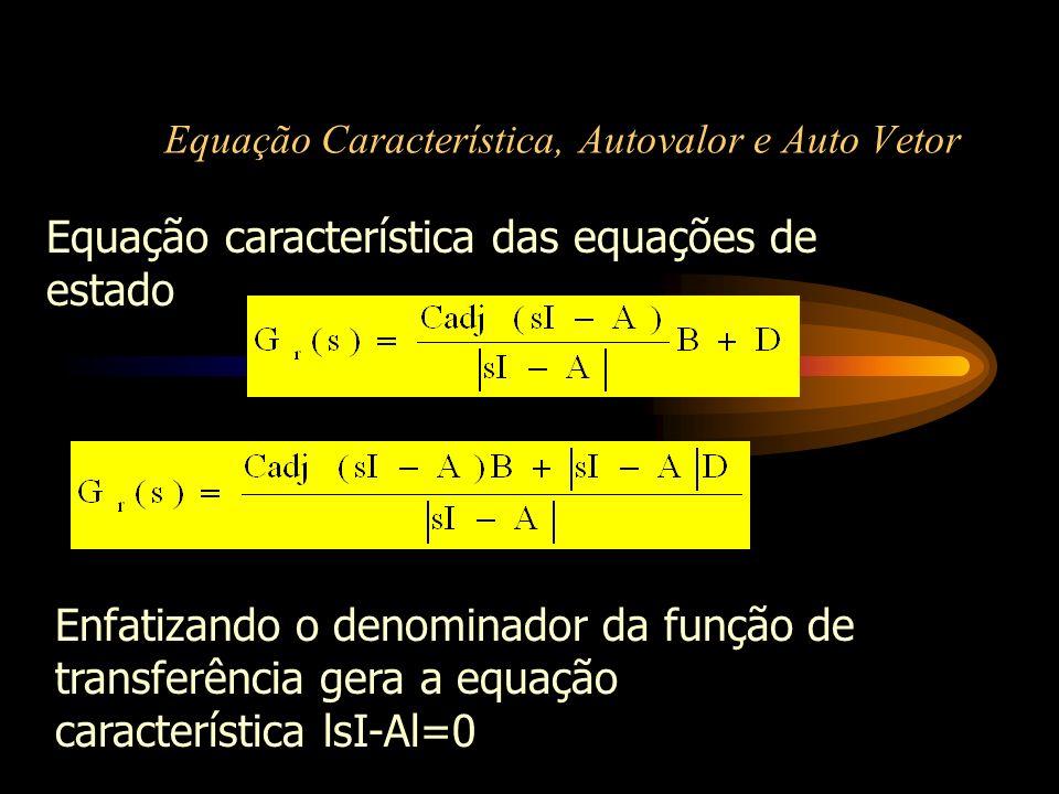 Equação Característica, Autovalor e Auto Vetor Equação característica das equações de estado Observação: Se os coeficientes de A forem reais os coeficientes de lsI-Al=0 também serão