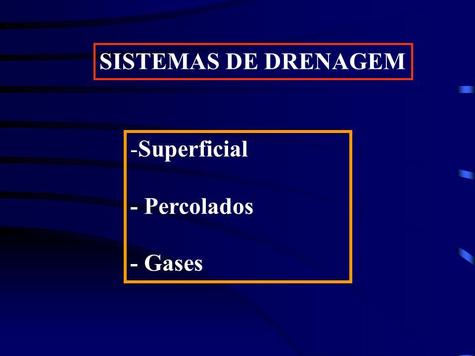 SISTEMAS DE DRENAGEM -Superficial - Percolados - Gases