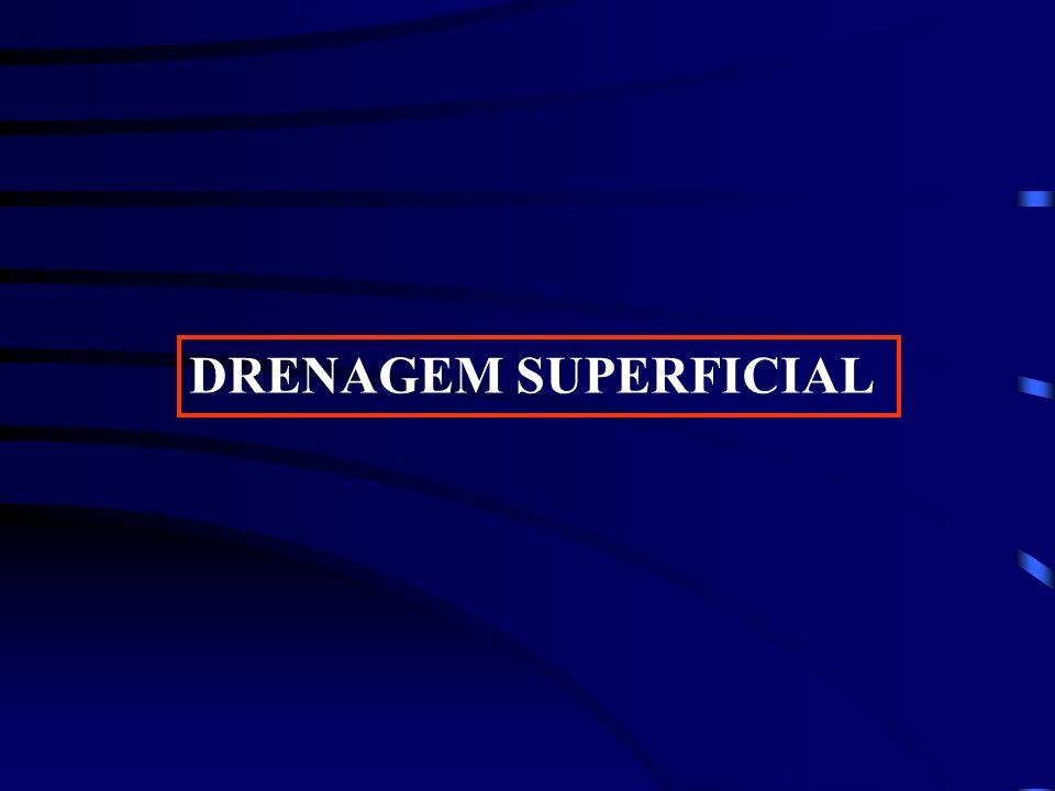 DRENAGEM SUPERFICIAL