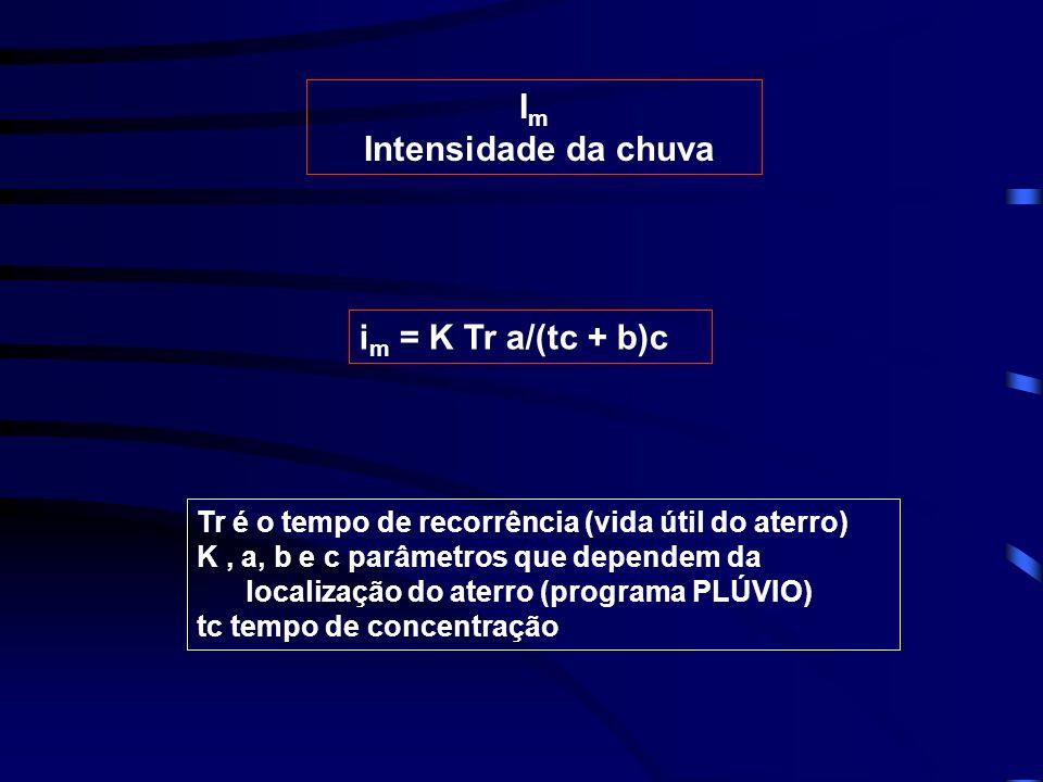i m = K Tr a/(tc + b)c I m Intensidade da chuva Tr é o tempo de recorrência (vida útil do aterro) K, a, b e c parâmetros que dependem da localização do aterro (programa PLÚVIO) tc tempo de concentração