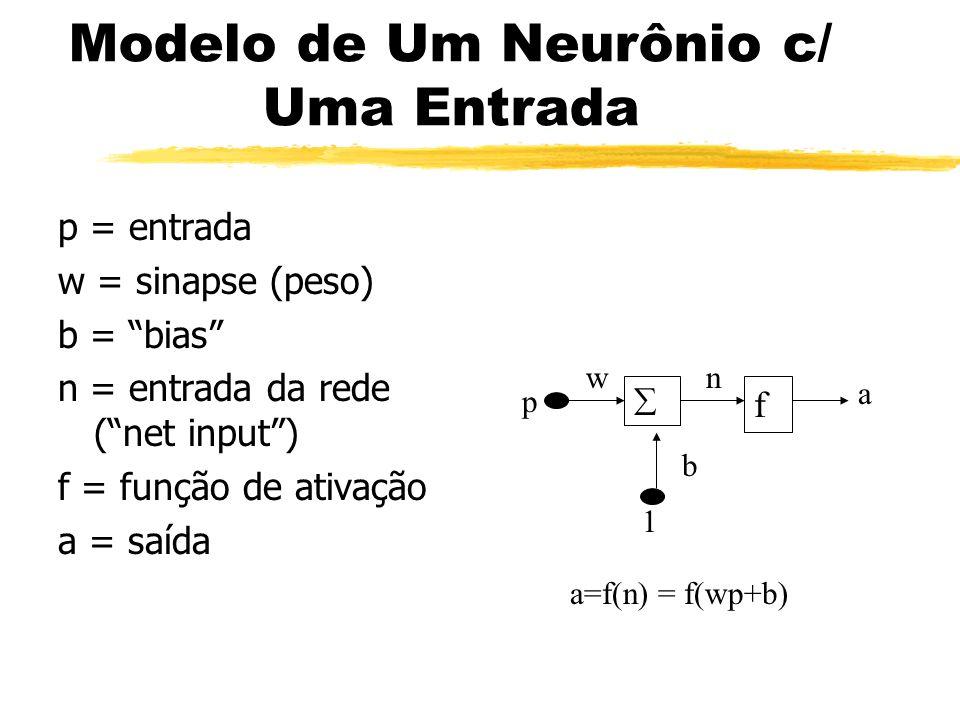 Modelo de Um Neurônio c/ Uma Entrada p = entrada w = sinapse (peso) b = bias n = entrada da rede (net input) f = função de ativação a = saída f p 1 w