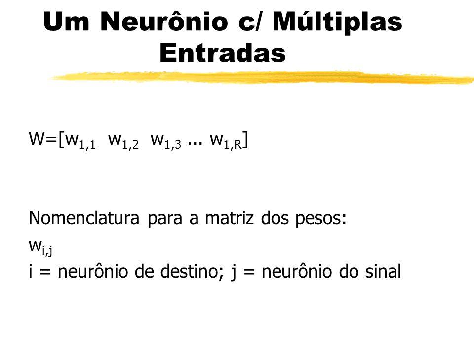 Um Neurônio c/ Múltiplas Entradas W=[w 1,1 w 1,2 w 1,3... w 1,R ] Nomenclatura para a matriz dos pesos: w i,j i = neurônio de destino; j = neurônio do
