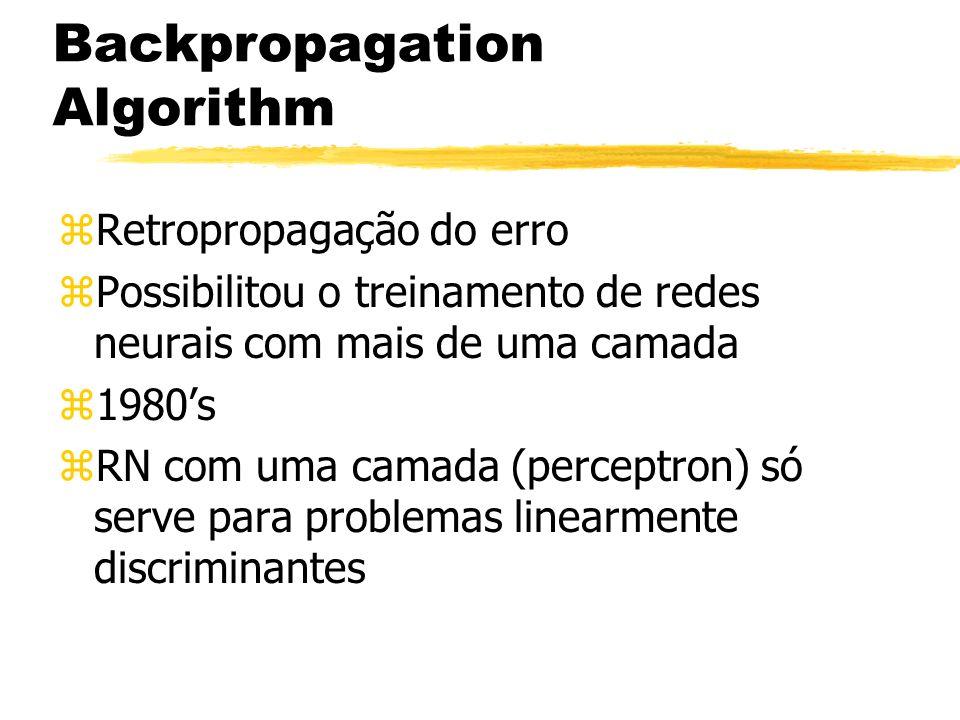 Backpropagation Algorithm zRetropropagação do erro zPossibilitou o treinamento de redes neurais com mais de uma camada z1980s zRN com uma camada (perc