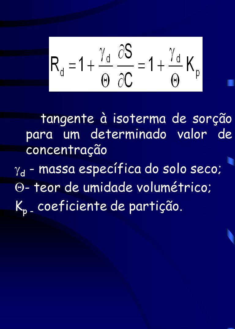 tangente à isoterma de sorção para um determinado valor de concentração d - massa específica do solo seco; - teor de umidade volumétrico; K p - coefic