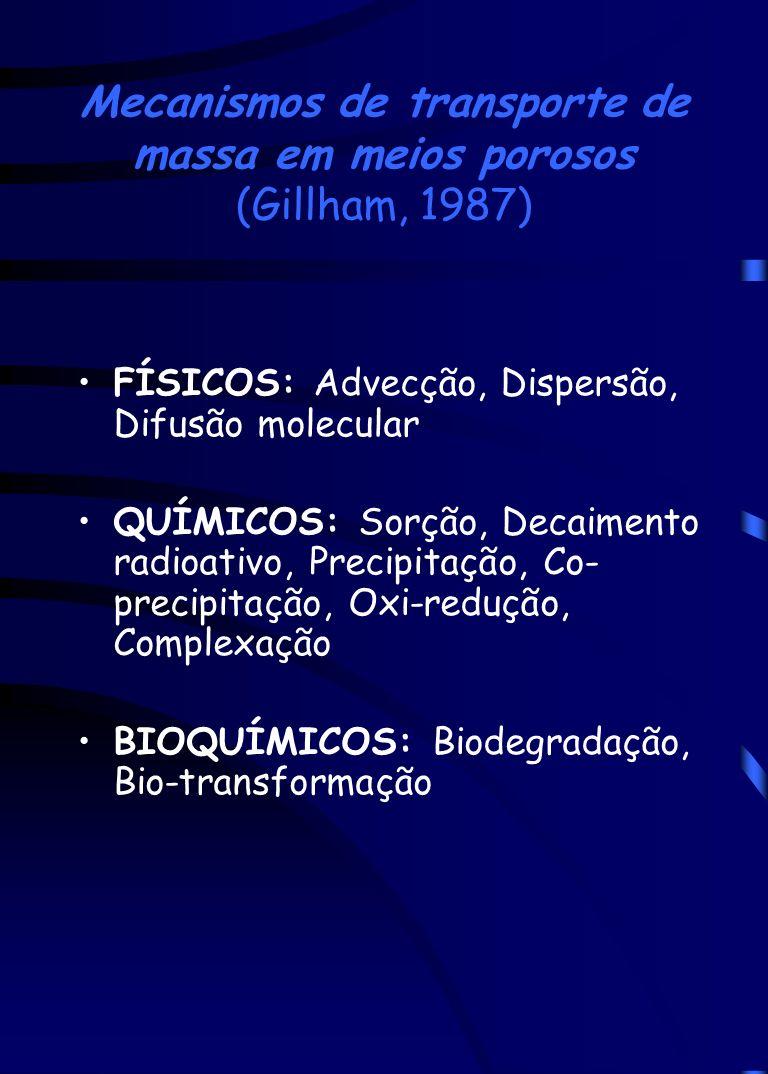 Mecanismos de transporte de massa em meios porosos (Gillham, 1987) FÍSICOS: Advecção, Dispersão, Difusão molecular QUÍMICOS: Sorção, Decaimento radioa