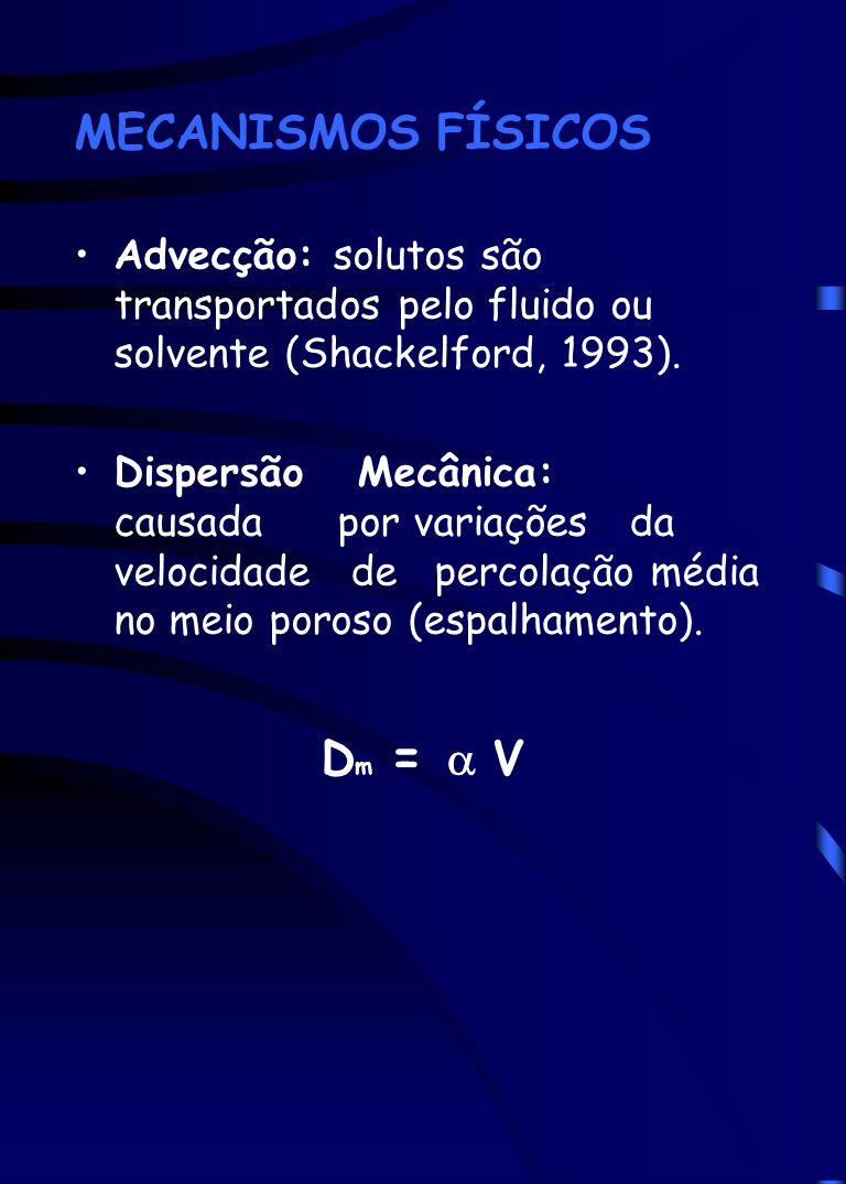 MECANISMOS FÍSICOS Advecção: solutos são transportados pelo fluido ou solvente (Shackelford, 1993). Dispersão Mecânica: causada por variações da veloc