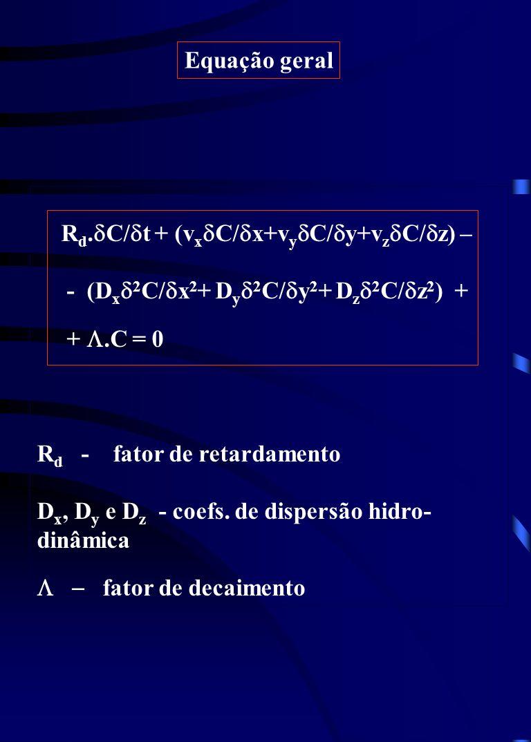 Equação geral R d. C/ t + (v x C/ x+v y C/ y+v z C/ z) – - (D x 2 C/ x 2 + D y 2 C/ y 2 + D z 2 C/ z 2 ) + +.C = 0 R d - fator de retardamento D x, D