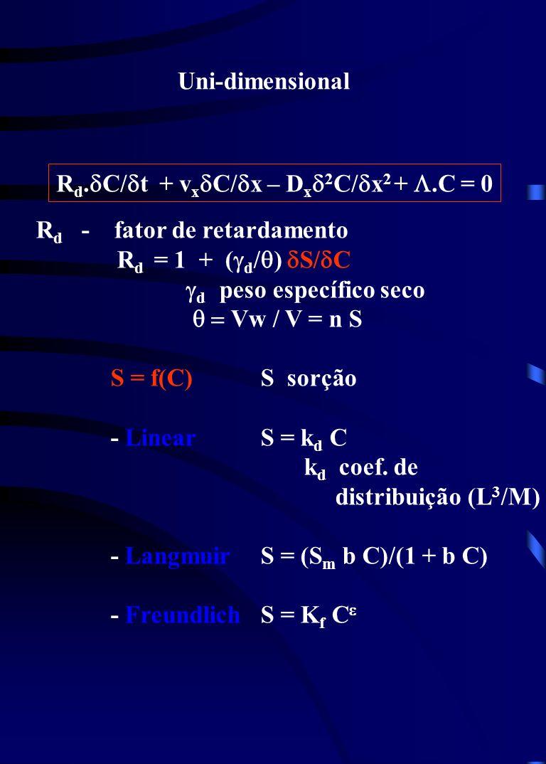 Uni-dimensional R d. C/ t + v x C/ x – D x 2 C/ x 2 +.C = 0 R d - fator de retardamento R d = 1 + ( d / ) S/ C d peso específico seco Vw / V = n S S =
